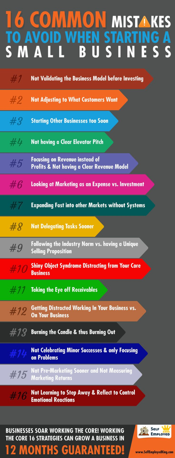 [Infographic] Common Mistakes When Starting a Small Business