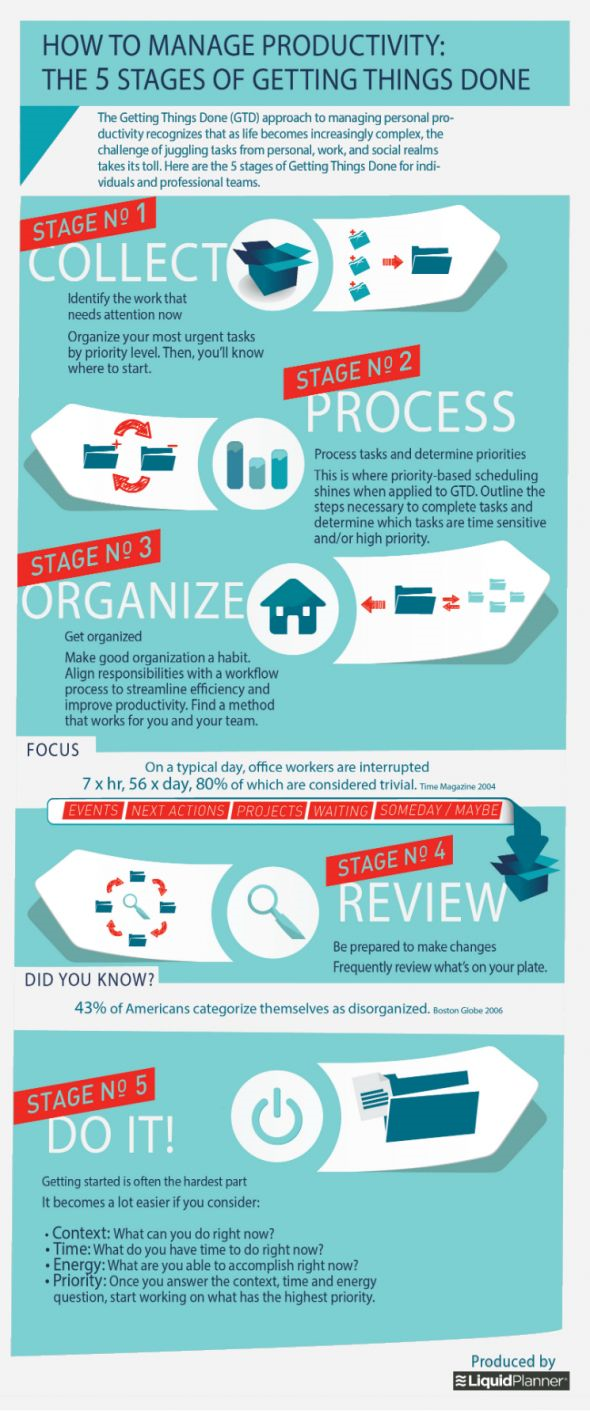[Infograpic] How To Get Organized!