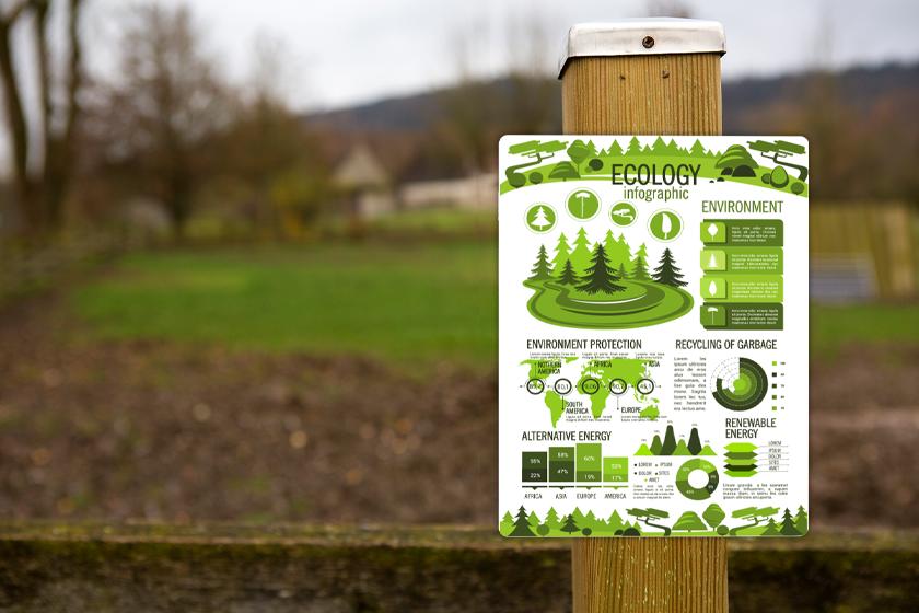 Marketing National Parks - Tips & Strategies